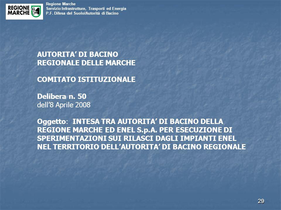 AUTORITA' DI BACINO REGIONALE DELLE MARCHE. COMITATO ISTITUZIONALE. Delibera n. 50. dell'8 Aprile 2008.