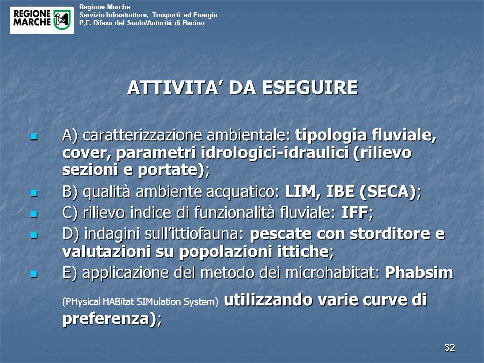 ATTIVITA' DA ESEGUIRE A) caratterizzazione ambientale: tipologia fluviale, cover, parametri idrologici-idraulici (rilievo sezioni e portate);