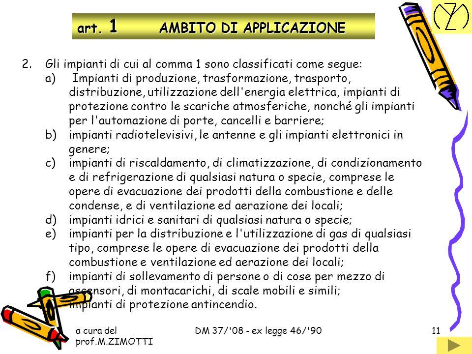 art. 1 AMBITO DI APPLICAZIONE