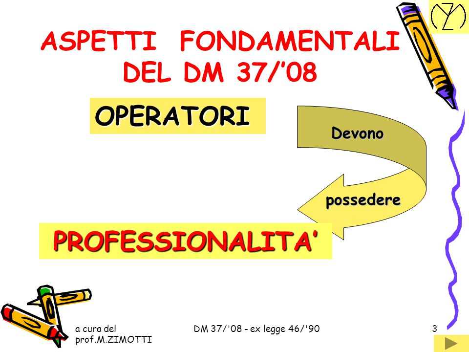 ASPETTI FONDAMENTALI DEL DM 37/'08