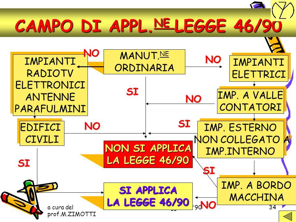 CAMPO DI APPL.NE LEGGE 46/90 NO MANUT.NE NO IMPIANTI ORDINARIA