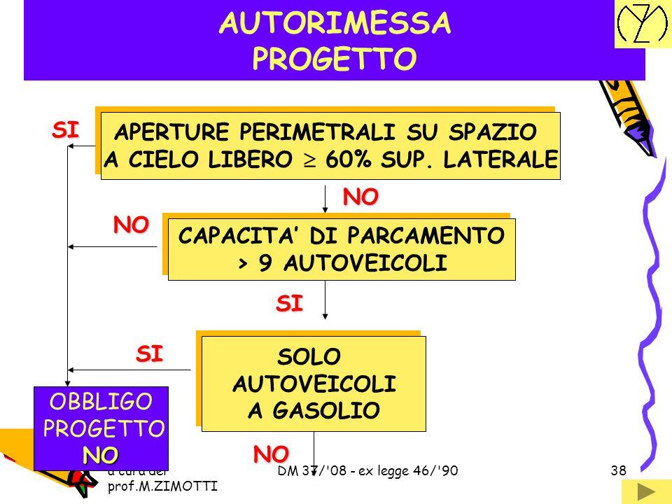 AUTORIMESSA PROGETTO SI APERTURE PERIMETRALI SU SPAZIO