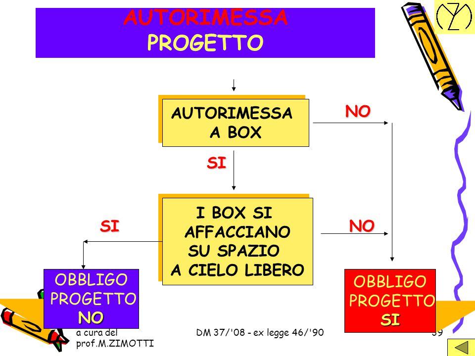 AUTORIMESSA PROGETTO AUTORIMESSA A BOX NO SI I BOX SI AFFACCIANO