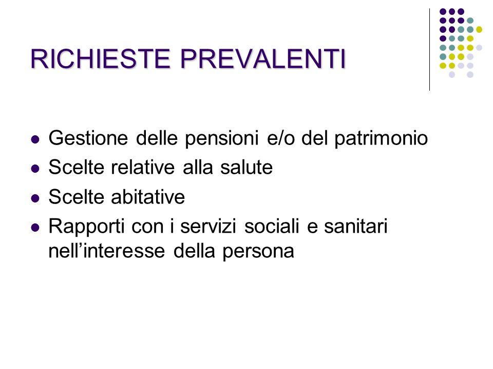 RICHIESTE PREVALENTI Gestione delle pensioni e/o del patrimonio
