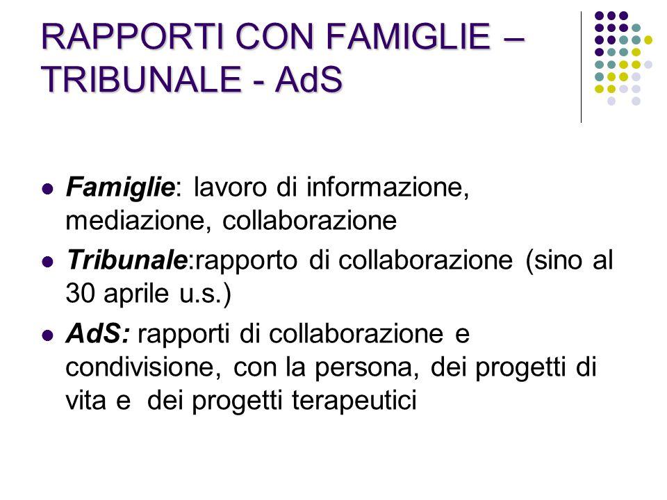 RAPPORTI CON FAMIGLIE – TRIBUNALE - AdS