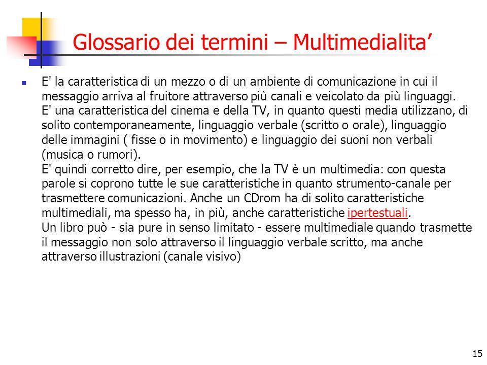 Glossario dei termini – Multimedialita'
