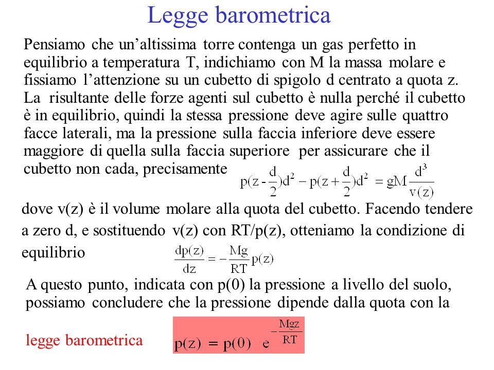 Legge barometrica