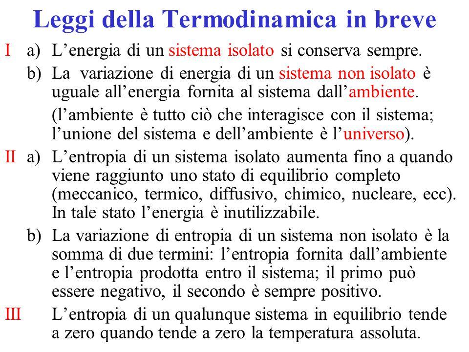 Leggi della Termodinamica in breve