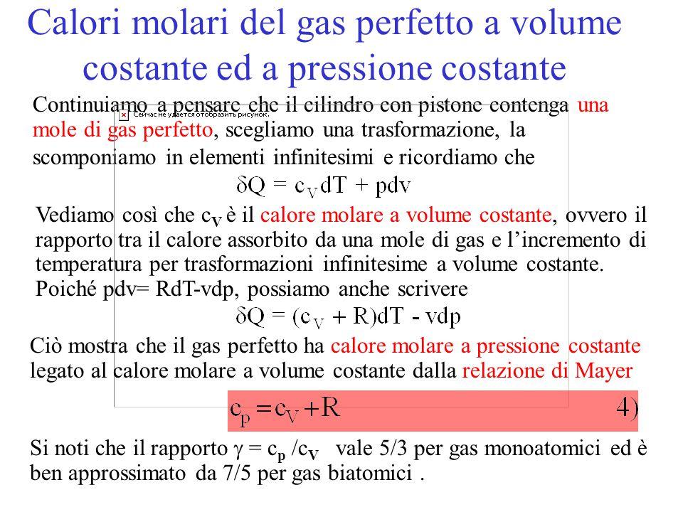 Calori molari del gas perfetto a volume costante ed a pressione costante