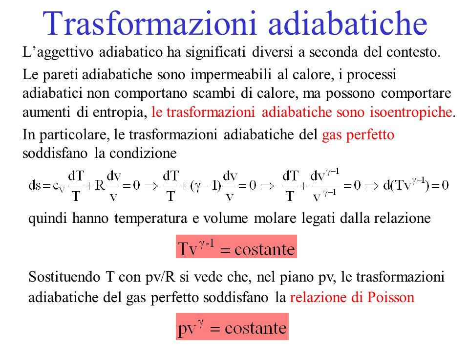 Trasformazioni adiabatiche