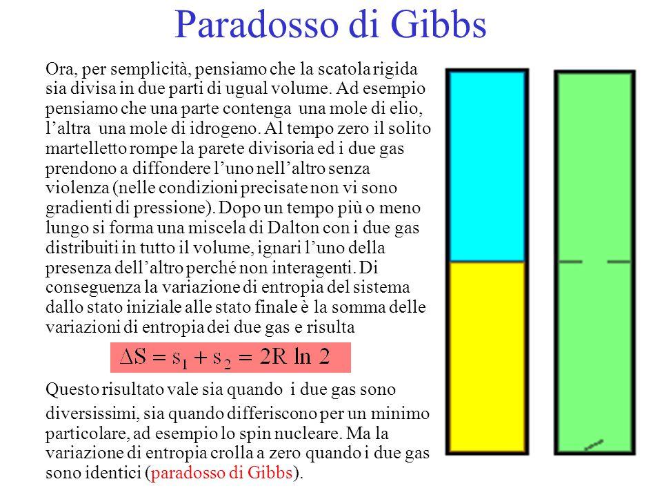 Paradosso di Gibbs Questo risultato vale sia quando i due gas sono