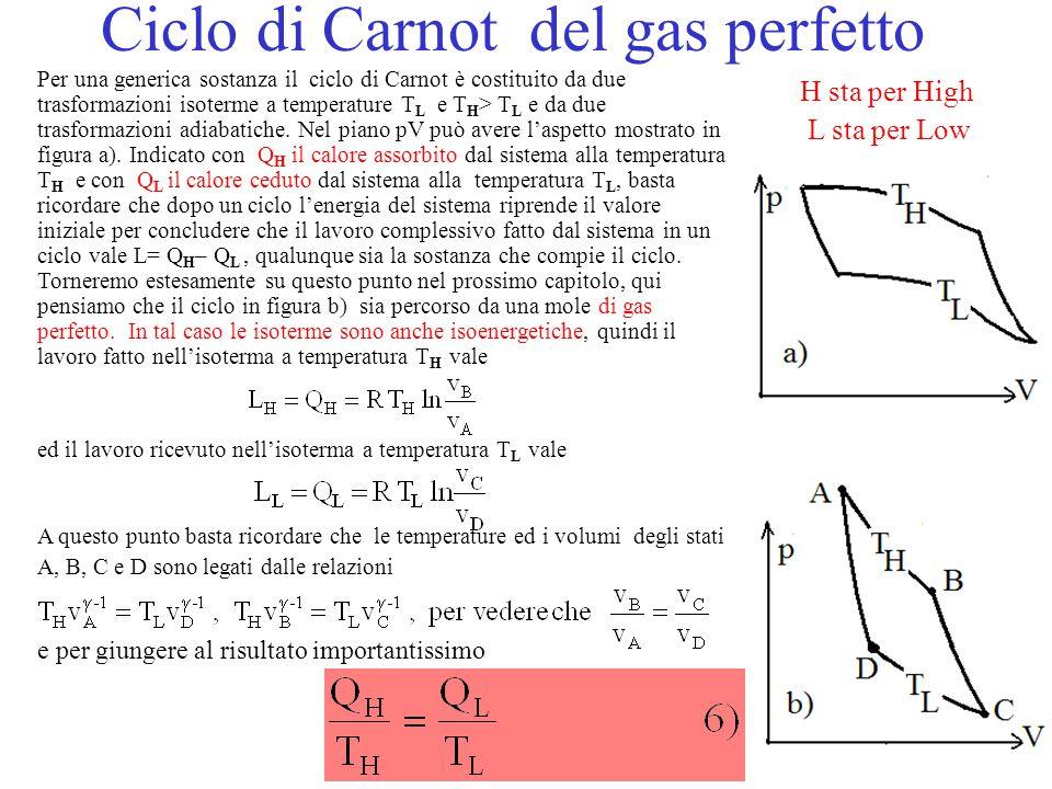 Ciclo di Carnot del gas perfetto