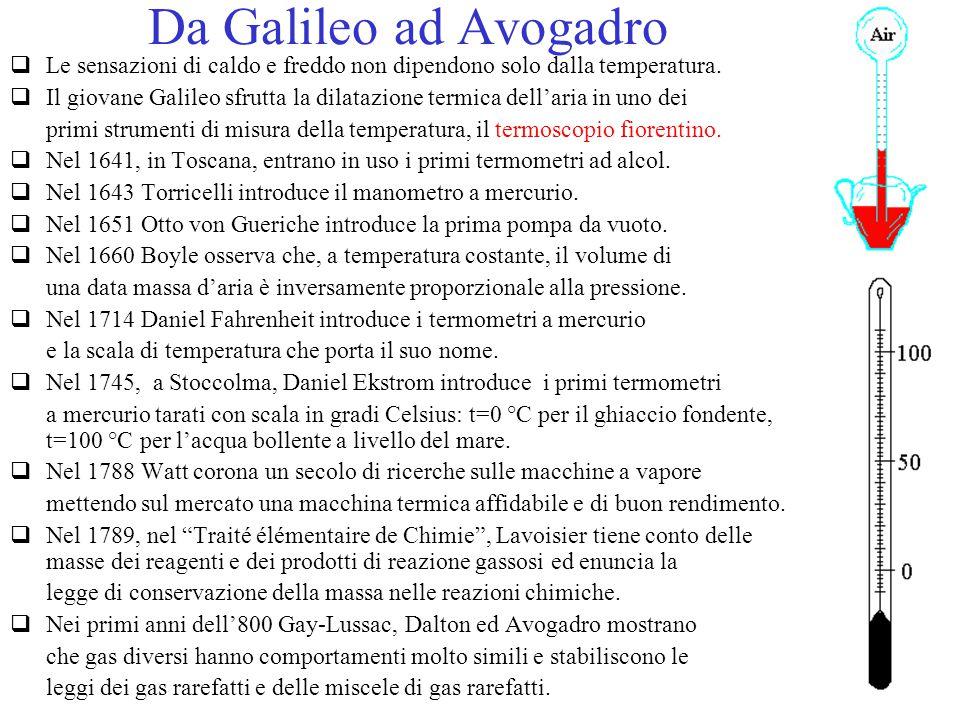 Da Galileo ad Avogadro Le sensazioni di caldo e freddo non dipendono solo dalla temperatura.