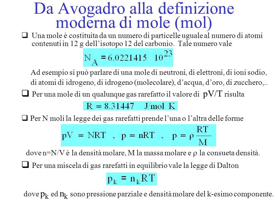 Da Avogadro alla definizione moderna di mole (mol)