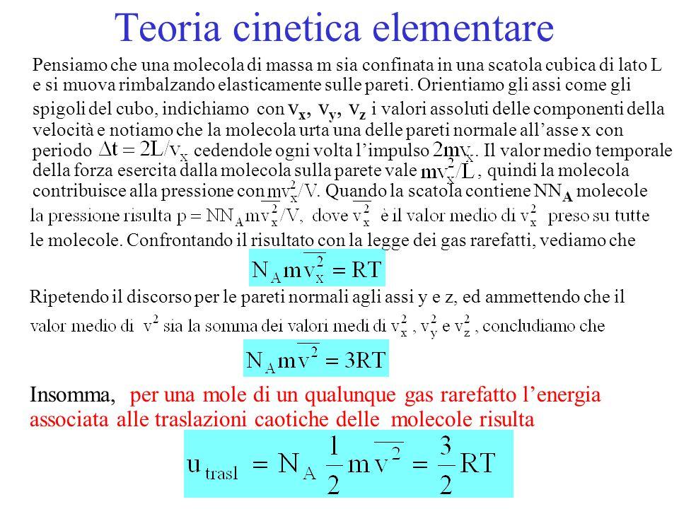Teoria cinetica elementare