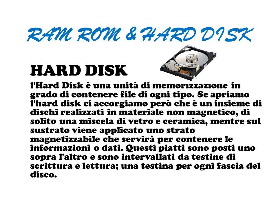RAM ROM & HARD DISK HARD DISK