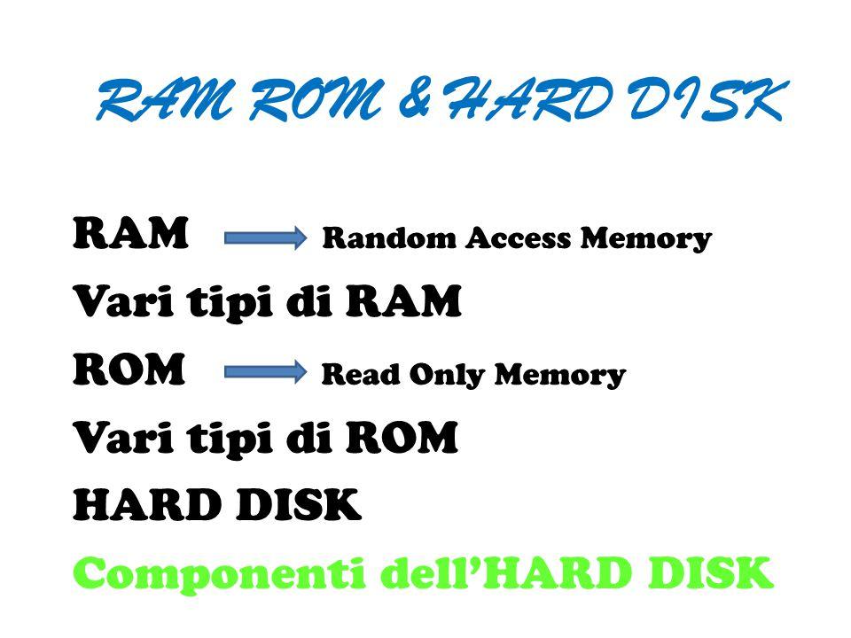 RAM ROM & HARD DISK RAM Random Access Memory Vari tipi di RAM