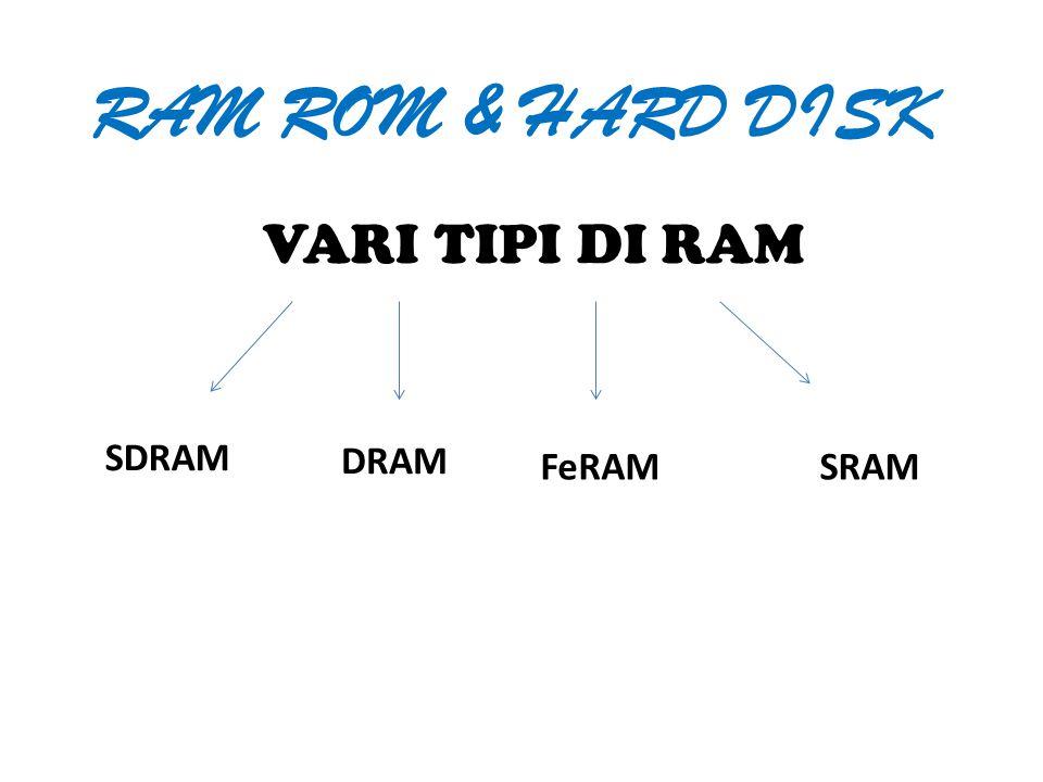 RAM ROM & HARD DISK VARI TIPI DI RAM SDRAM DRAM FeRAM SRAM