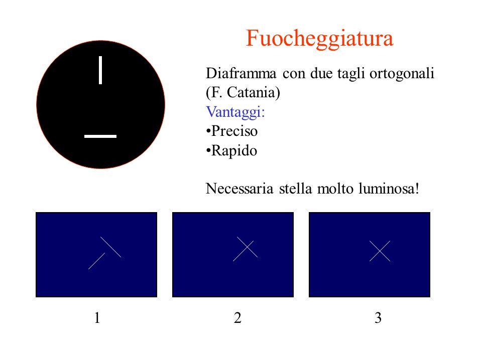 Fuocheggiatura Diaframma con due tagli ortogonali (F. Catania)