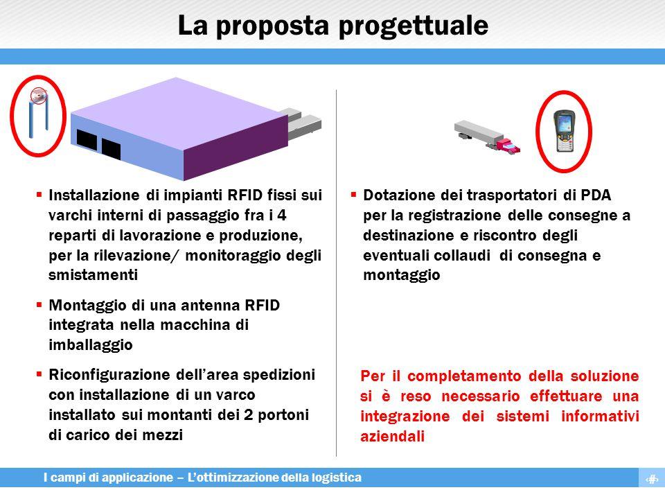 La proposta progettuale