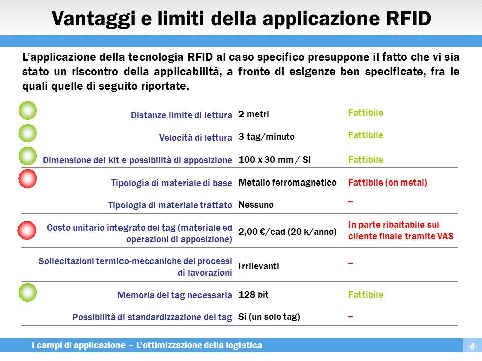 Vantaggi e limiti della applicazione RFID
