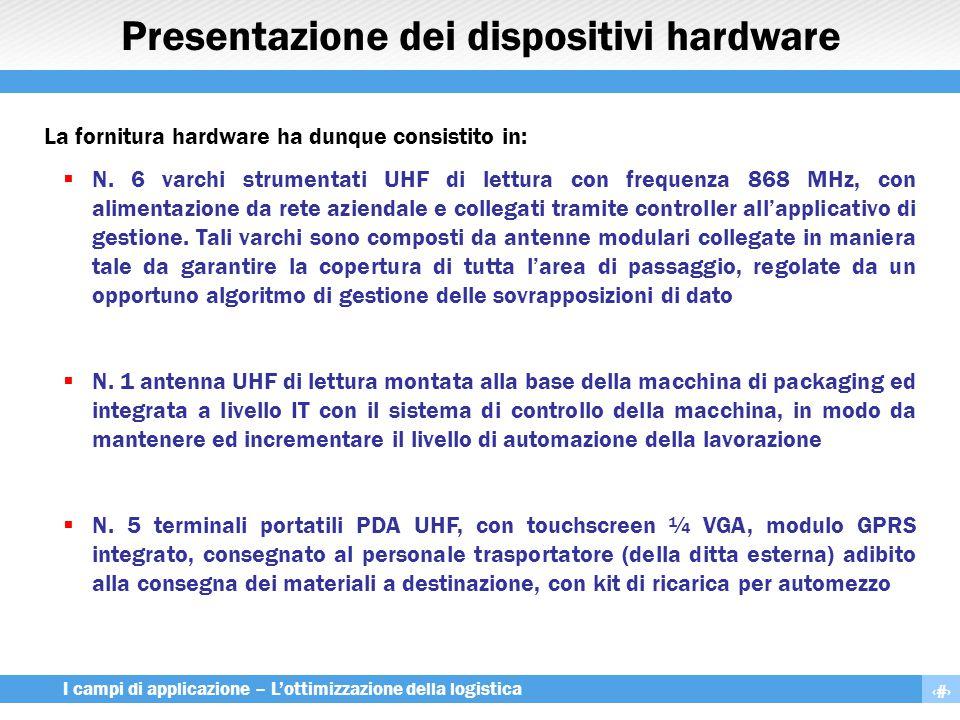 Presentazione dei dispositivi hardware
