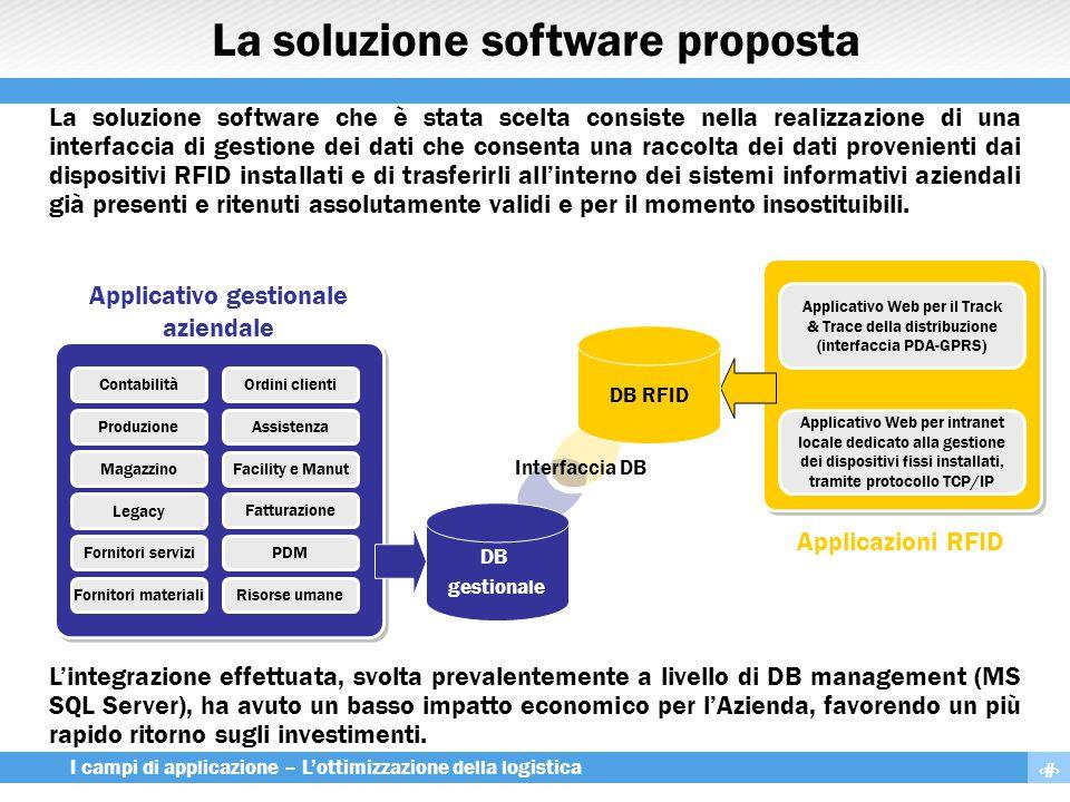 La soluzione software proposta