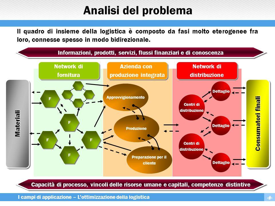 Informazioni, prodotti, servizi, flussi finanziari e di conoscenza