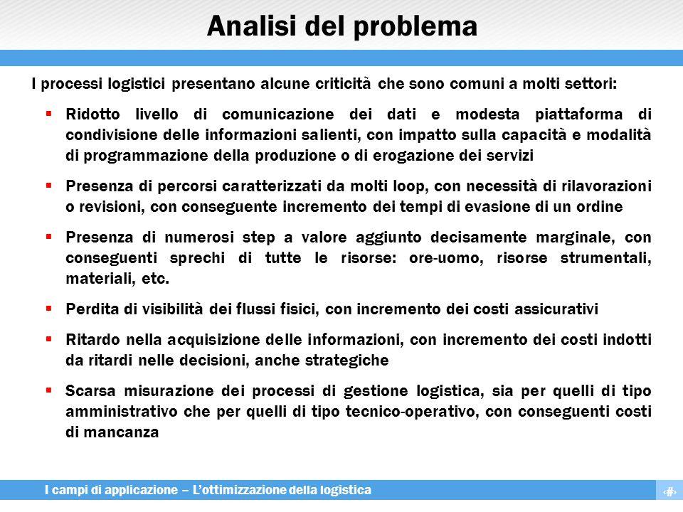 Analisi del problema I processi logistici presentano alcune criticità che sono comuni a molti settori: