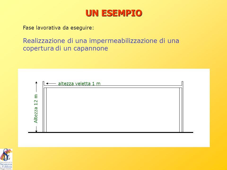 UN ESEMPIO Fase lavorativa da eseguire: Realizzazione di una impermeabilizzazione di una copertura di un capannone.