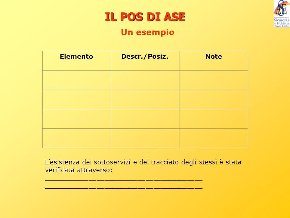 IL POS DI ASE Un esempio Elemento Descr./Posiz. Note