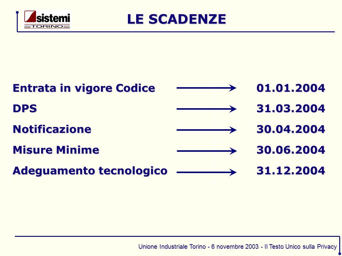 LE SCADENZE Entrata in vigore Codice 01.01.2004 DPS 31.03.2004