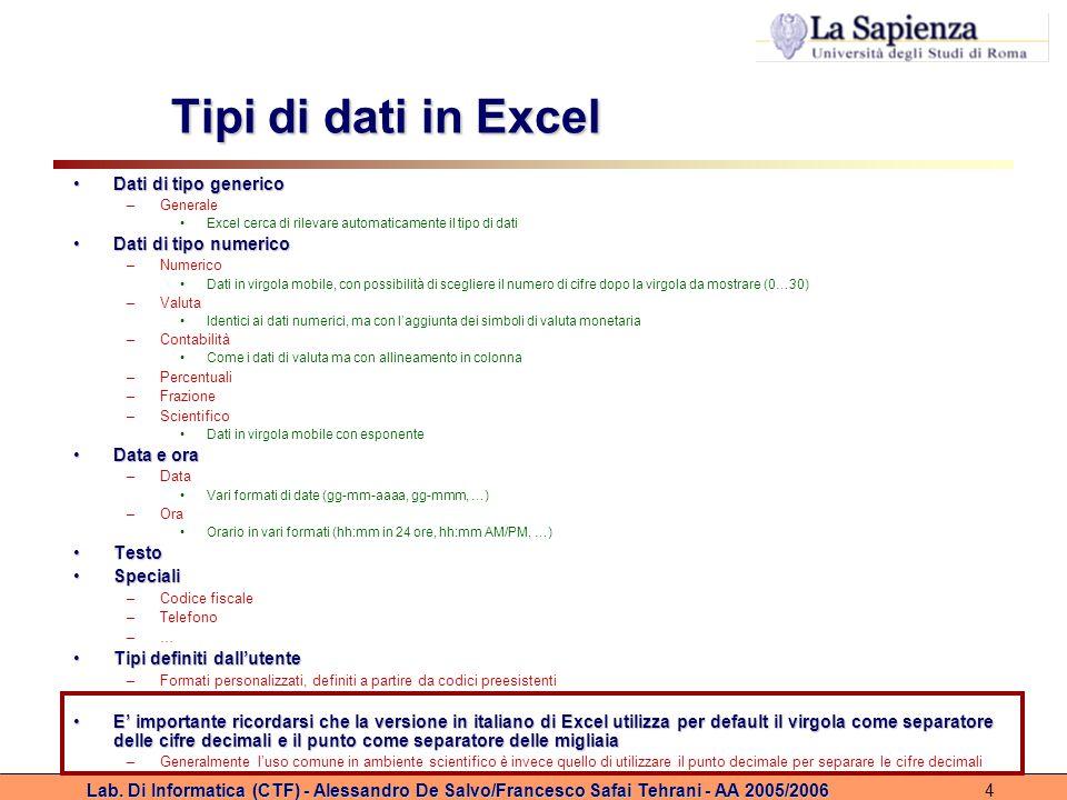 Tipi di dati in Excel Dati di tipo generico Dati di tipo numerico