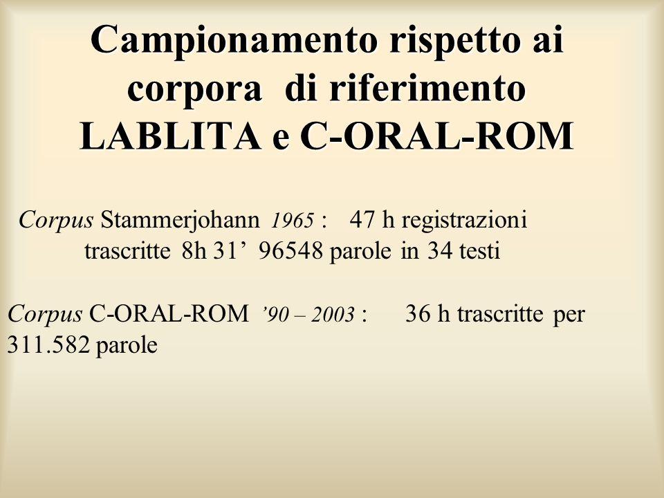 Campionamento rispetto ai corpora di riferimento LABLITA e C-ORAL-ROM