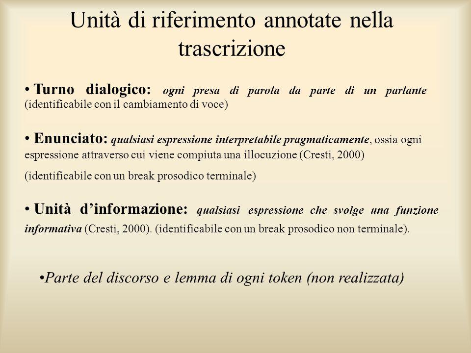Unità di riferimento annotate nella trascrizione