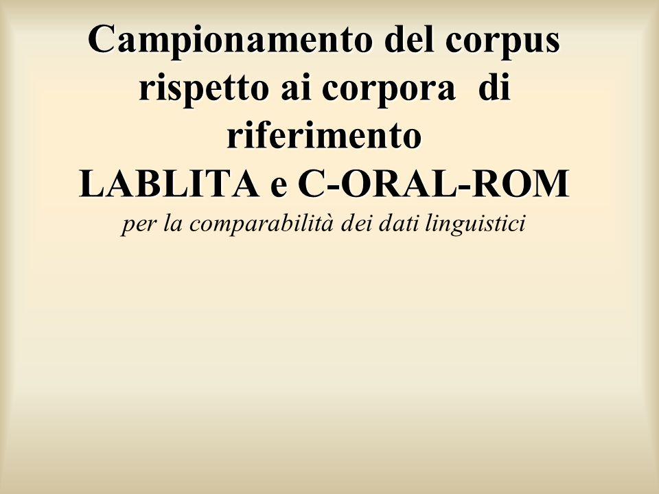 Campionamento del corpus rispetto ai corpora di riferimento LABLITA e C-ORAL-ROM per la comparabilità dei dati linguistici