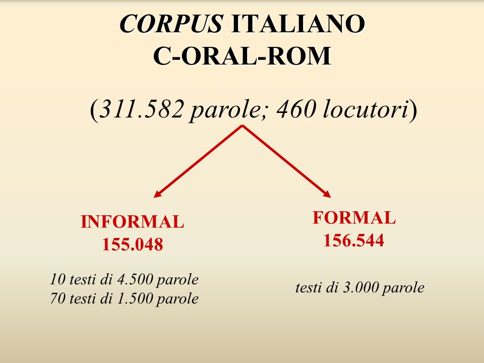 CORPUS ITALIANO C-ORAL-ROM