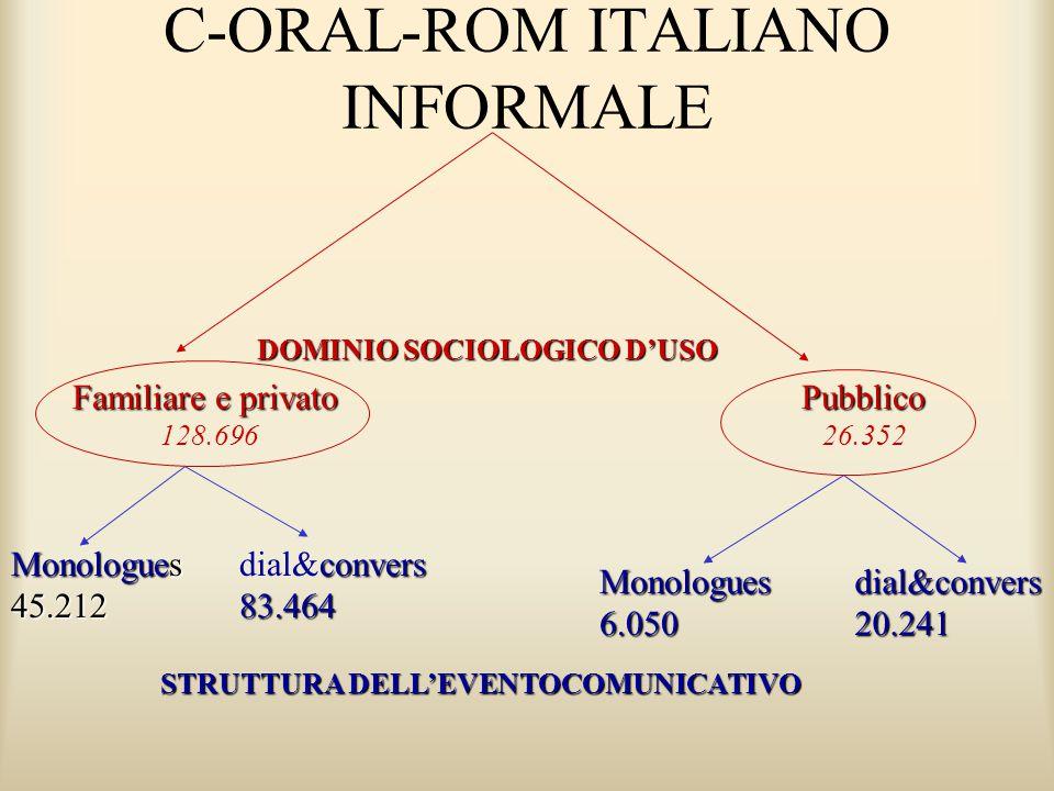 C-ORAL-ROM ITALIANO INFORMALE