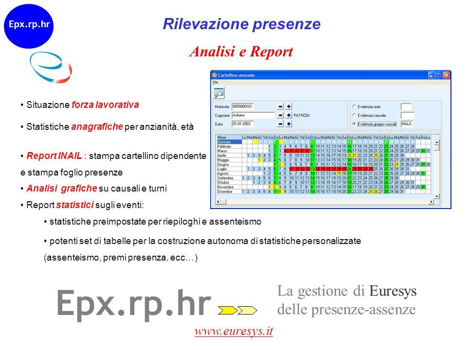 Epx.rp.hr Rilevazione presenze Analisi e Report La gestione di Euresys