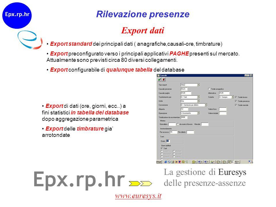 Epx.rp.hr Rilevazione presenze Export dati La gestione di Euresys