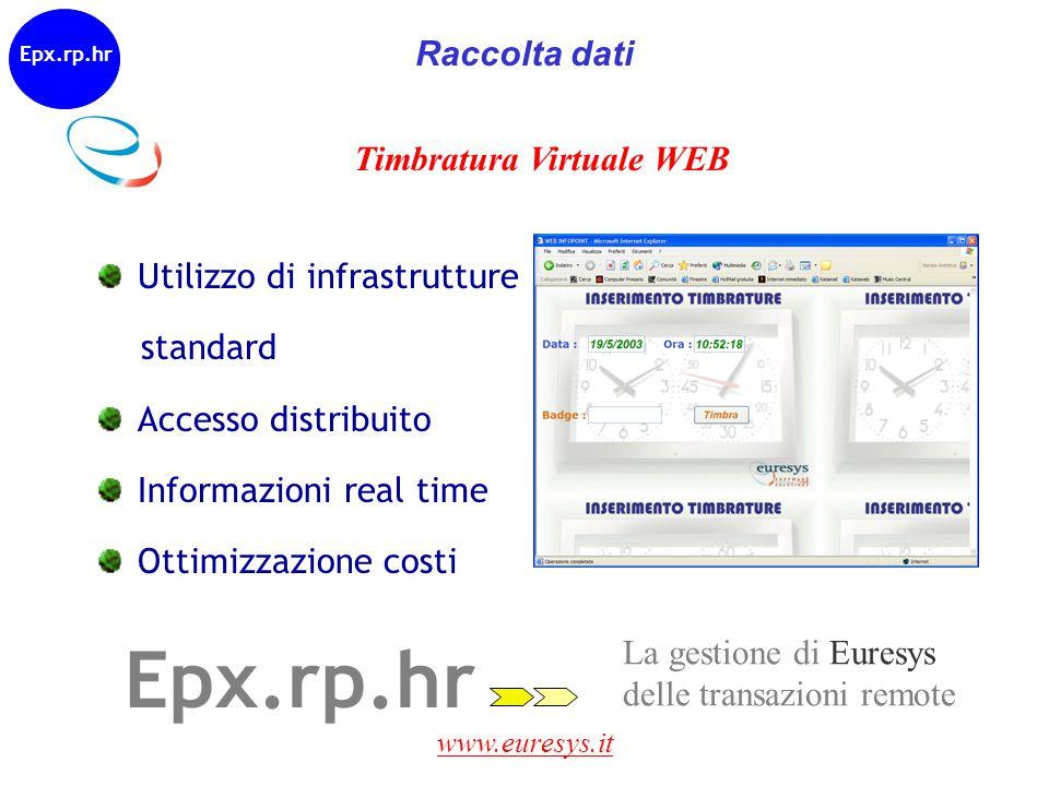 Timbratura Virtuale WEB