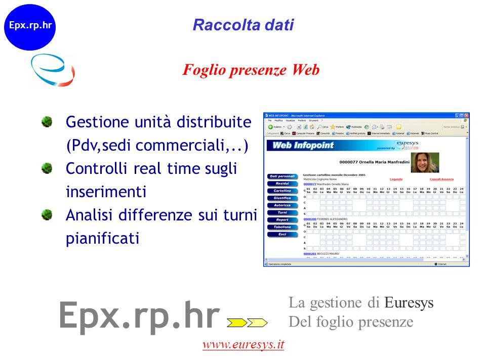 Epx.rp.hr Raccolta dati Foglio presenze Web Gestione unità distribuite