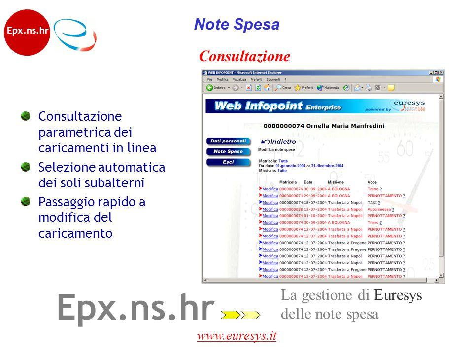 Epx.ns.hr Note Spesa Consultazione La gestione di Euresys
