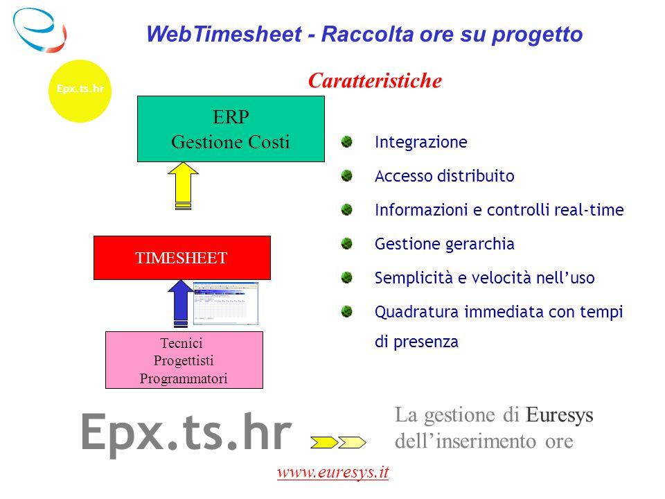 Epx.ts.hr WebTimesheet - Raccolta ore su progetto Caratteristiche