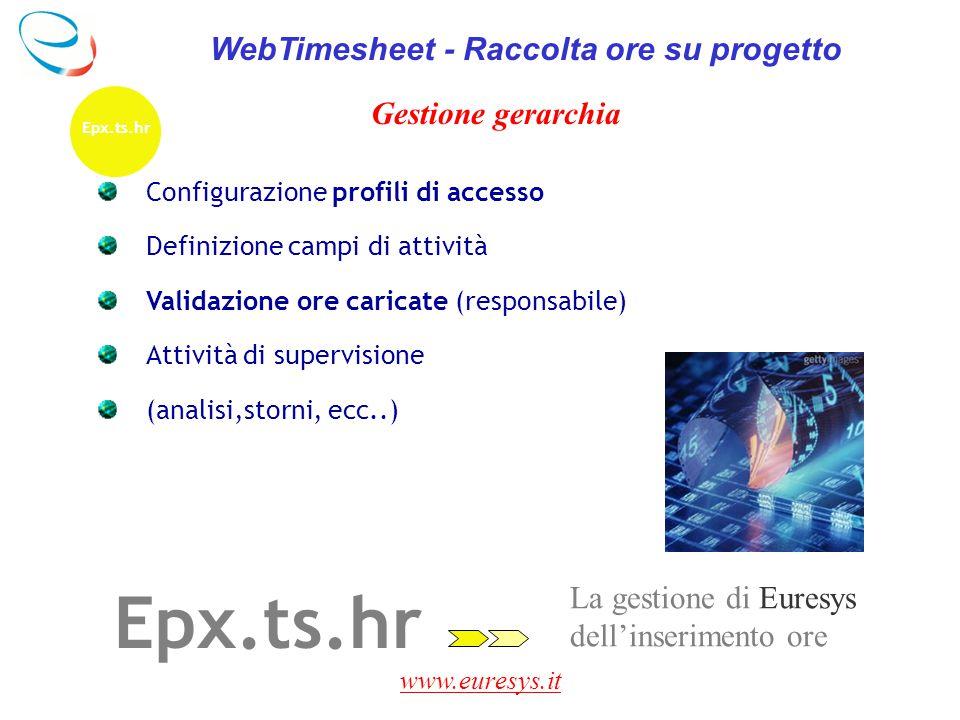 Epx.ts.hr WebTimesheet - Raccolta ore su progetto Gestione gerarchia