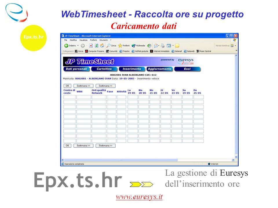 Epx.ts.hr WebTimesheet - Raccolta ore su progetto Caricamento dati