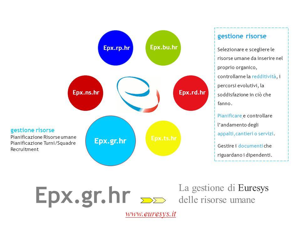 Epx.gr.hr La gestione di Euresys delle risorse umane www.euresys.it