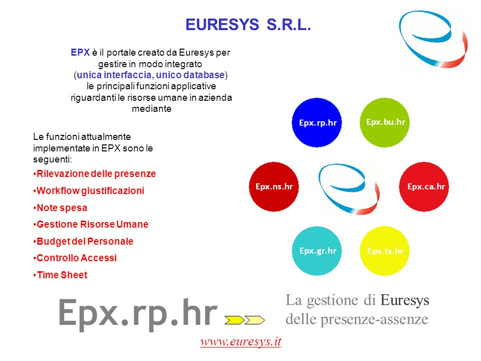 Epx.rp.hr EURESYS S.R.L. La gestione di Euresys delle presenze-assenze