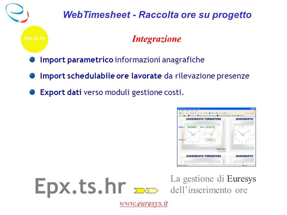 Epx.ts.hr WebTimesheet - Raccolta ore su progetto Integrazione