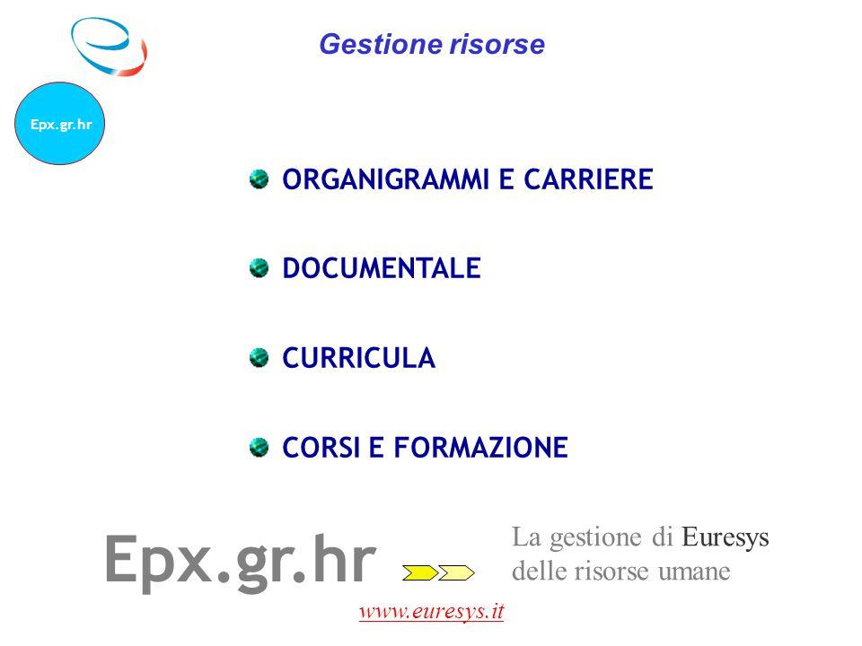 Epx.gr.hr Gestione risorse ORGANIGRAMMI E CARRIERE DOCUMENTALE